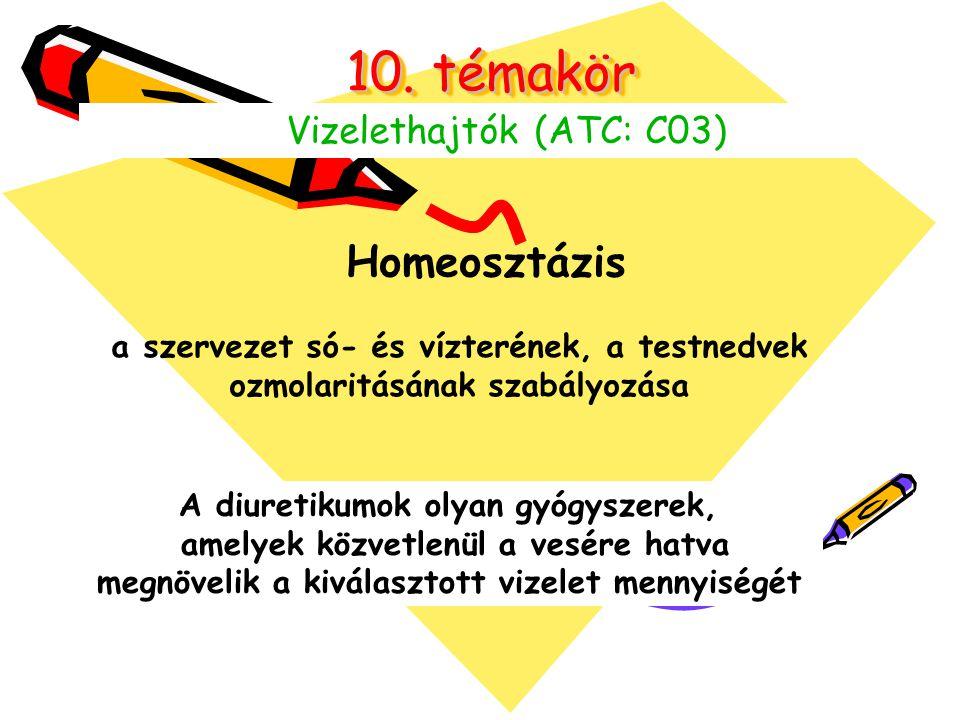 10. témakör Homeosztázis Vizelethajtók (ATC: C03)