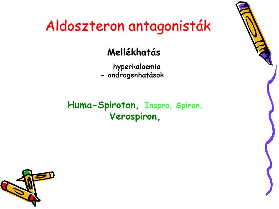 Aldoszteron antagonisták