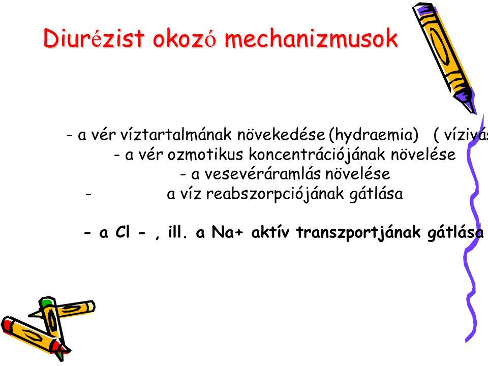 Diurézist okozó mechanizmusok
