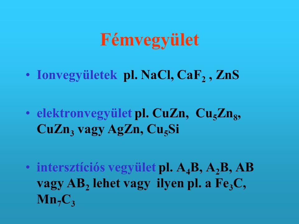 Fémvegyület Ionvegyületek pl. NaCl, CaF2 , ZnS