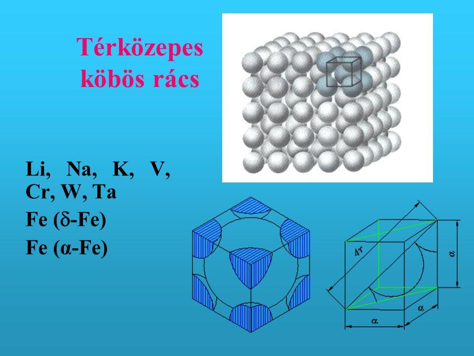 Térközepes köbös rács Li, Na, K, V, Cr, W, Ta Fe (-Fe) Fe (α-Fe)