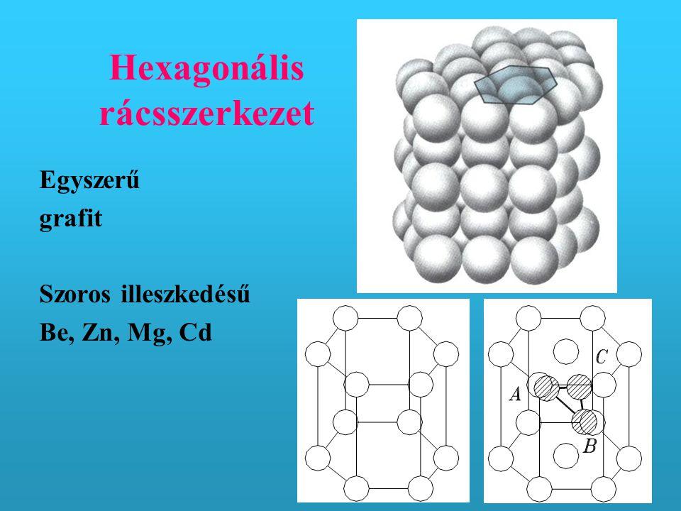 Hexagonális rácsszerkezet