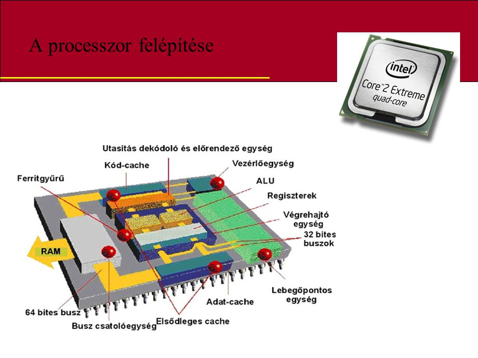 A processzor felépítése