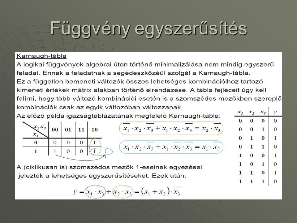 Függvény egyszerűsítés