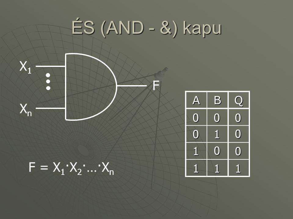 ÉS (AND - &) kapu X1 F A B Q Xn 1 1 F = X1·X2·…·Xn 1 1 1