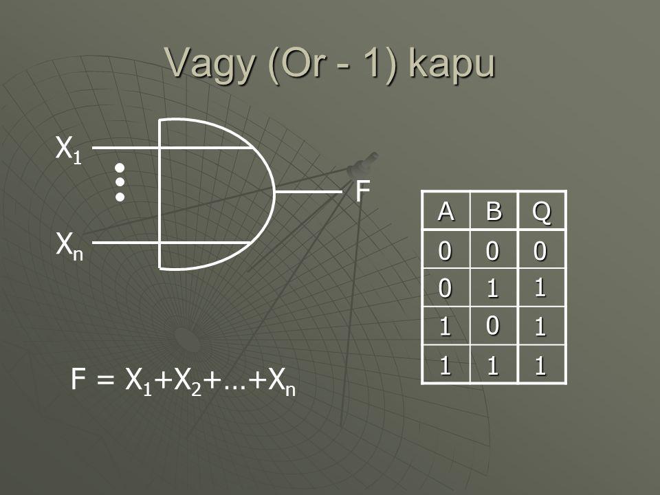 Vagy (Or - 1) kapu X1 F A B Q Xn 1 1 1 1 1 1 1 F = X1+X2+…+Xn