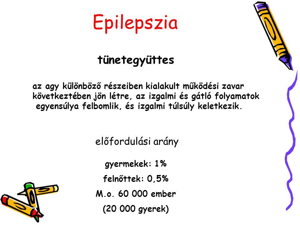 Epilepszia tünetegyüttes előfordulási arány