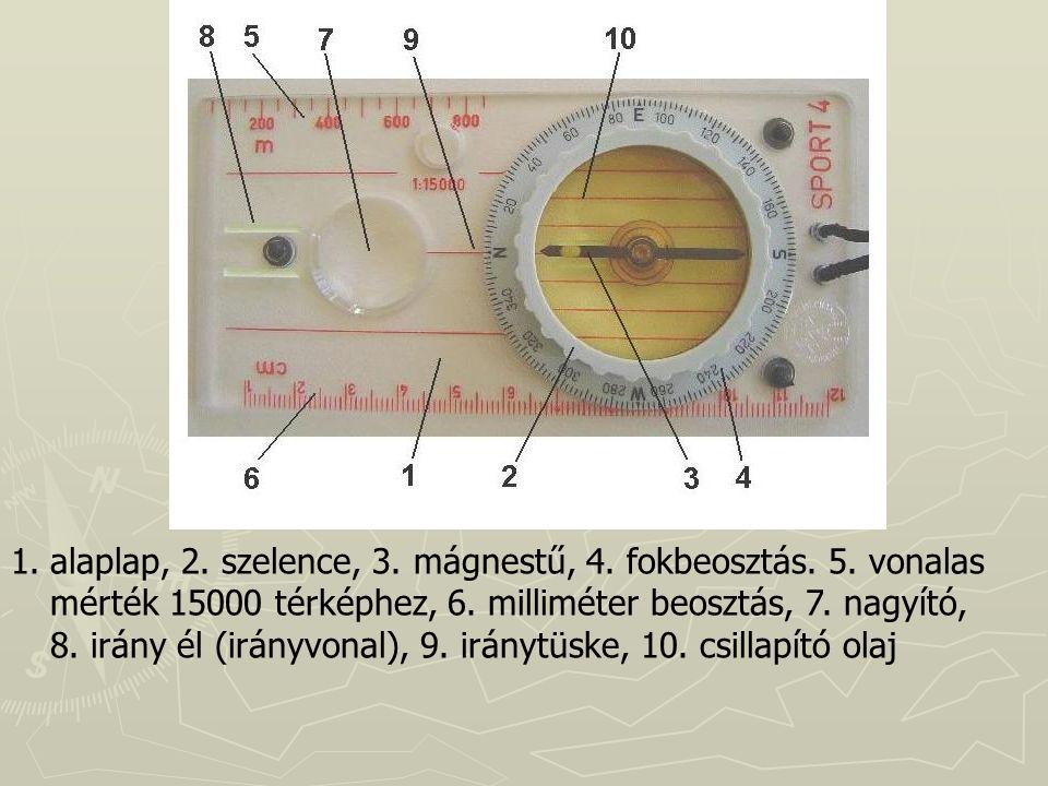 alaplap, 2. szelence, 3. mágnestű, 4. fokbeosztás. 5