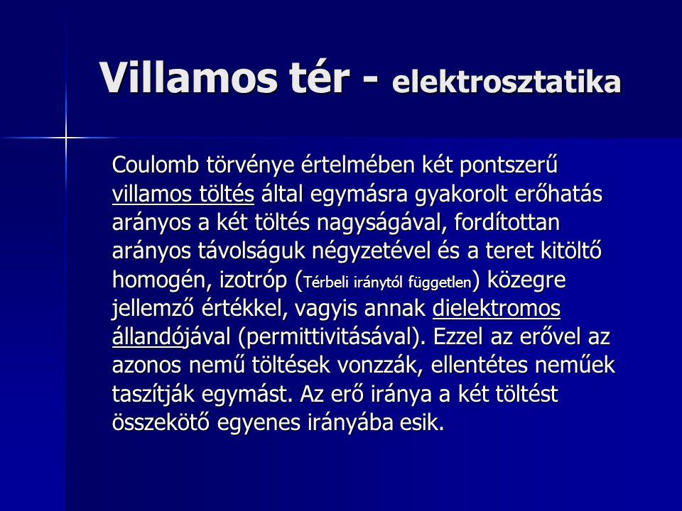 Villamos tér - elektrosztatika