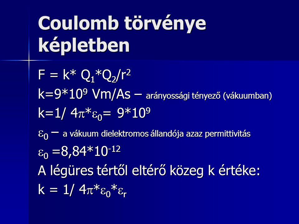 Coulomb törvénye képletben
