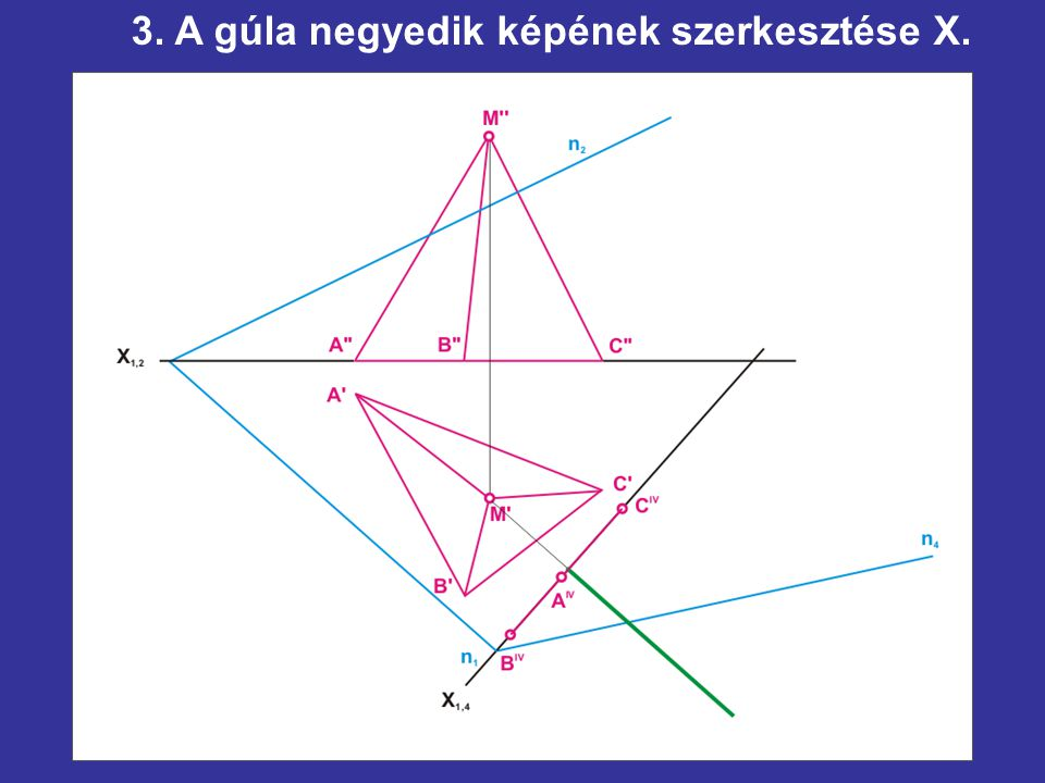 3. A gúla negyedik képének szerkesztése X.