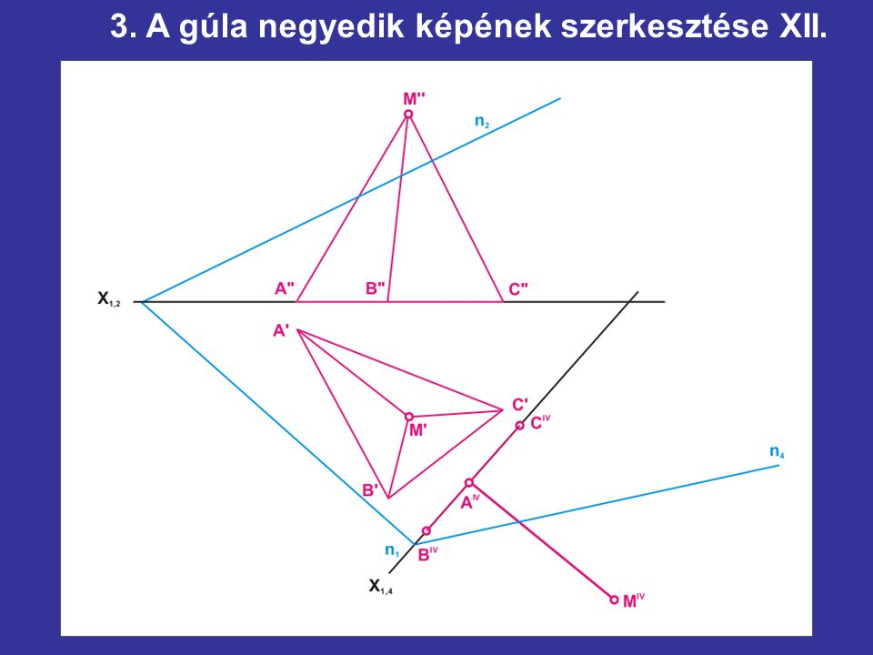 3. A gúla negyedik képének szerkesztése XII.