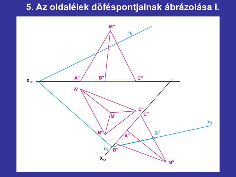 5. Az oldalélek döféspontjainak ábrázolása I.