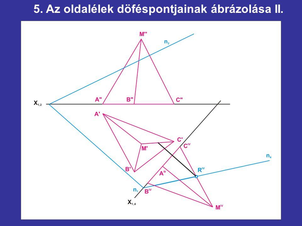 5. Az oldalélek döféspontjainak ábrázolása II.