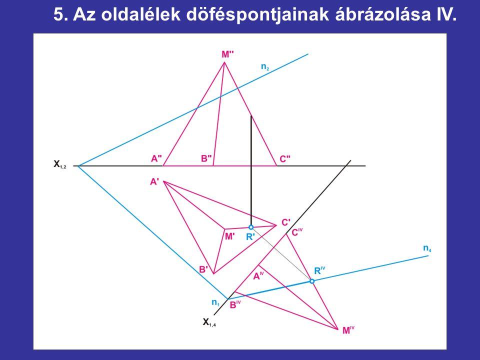 5. Az oldalélek döféspontjainak ábrázolása IV.