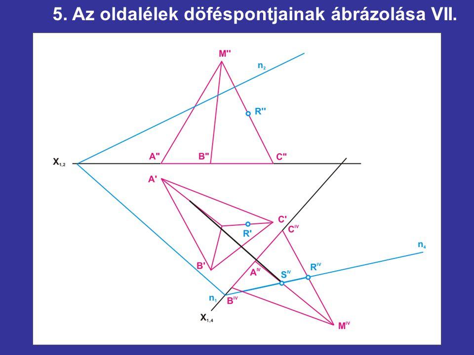 5. Az oldalélek döféspontjainak ábrázolása VII.