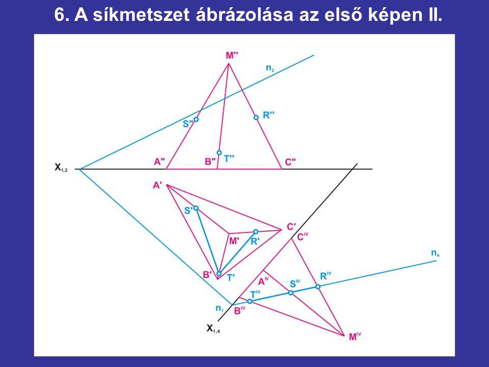 6. A síkmetszet ábrázolása az első képen II.