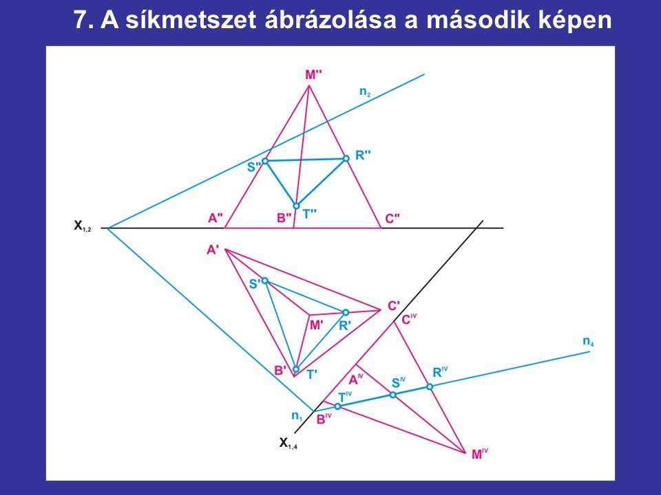7. A síkmetszet ábrázolása a második képen