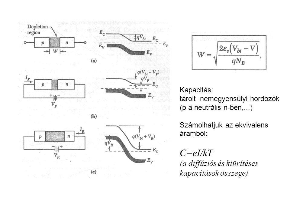 C=eI/kT (a diffúziós és kiürítéses kapacitások összege) Kapacitás: