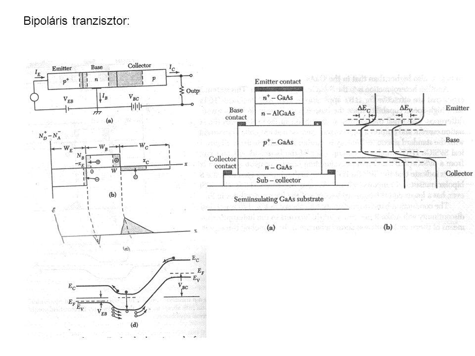 Bipoláris tranzisztor:
