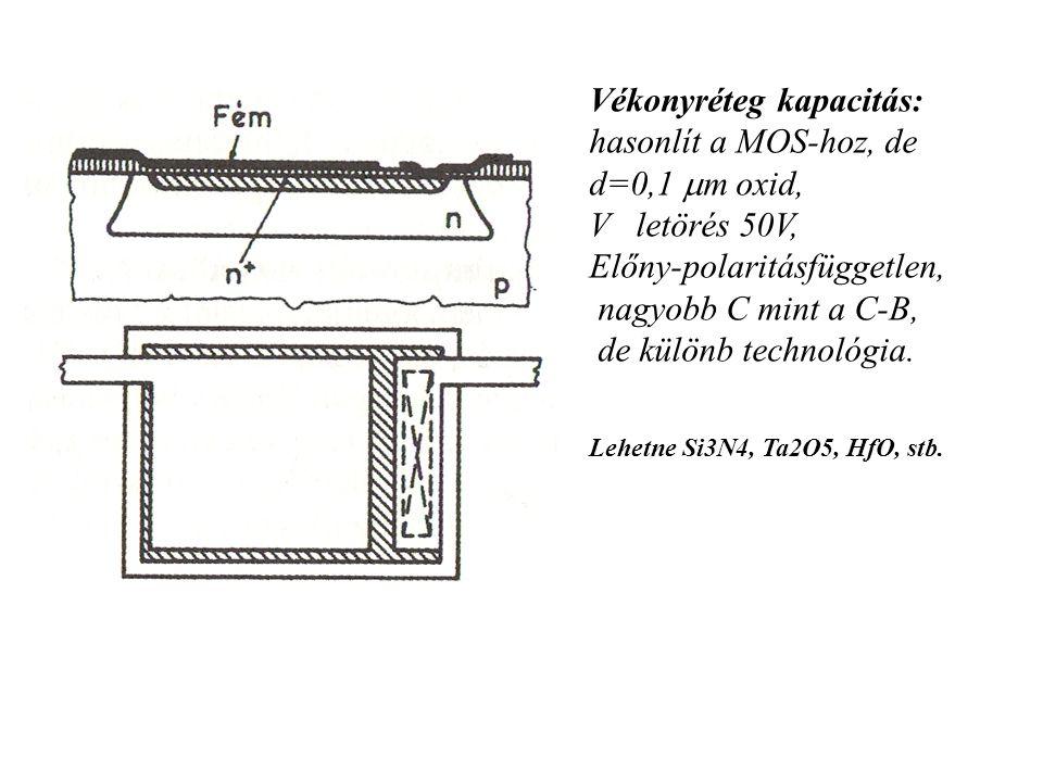 Vékonyréteg kapacitás: hasonlít a MOS-hoz, de d=0,1 m oxid,