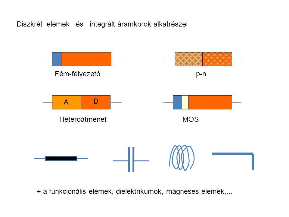 Diszkrét elemek és integrált áramkörök alkatrészei