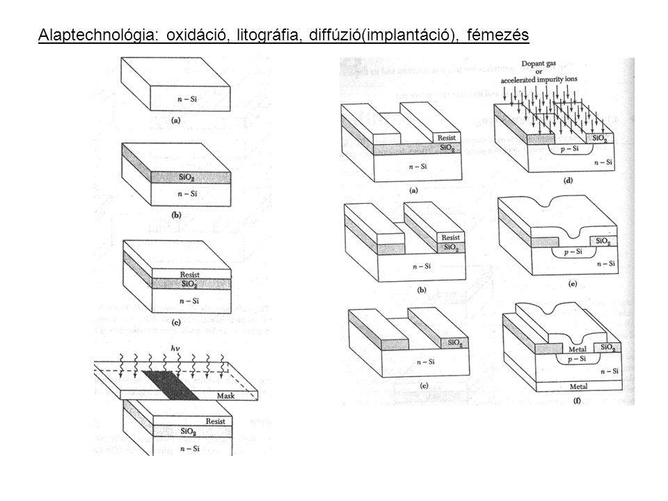 Alaptechnológia: oxidáció, litográfia, diffúzió(implantáció), fémezés