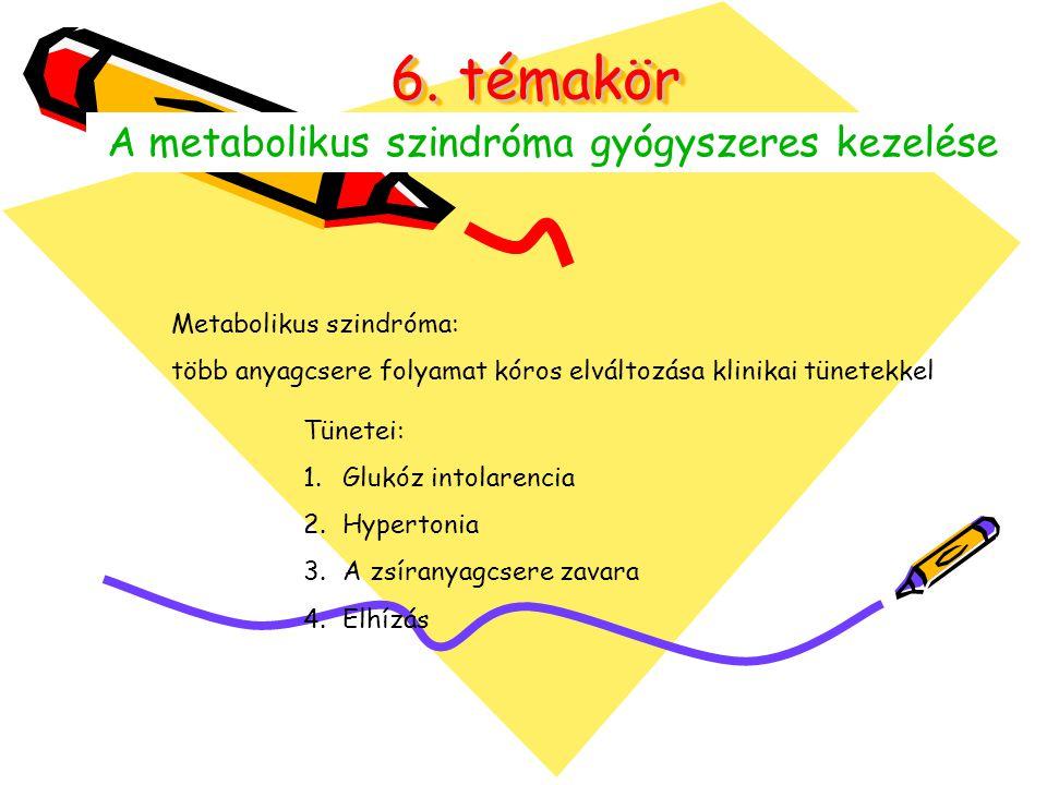 A metabolikus szindróma gyógyszeres kezelése