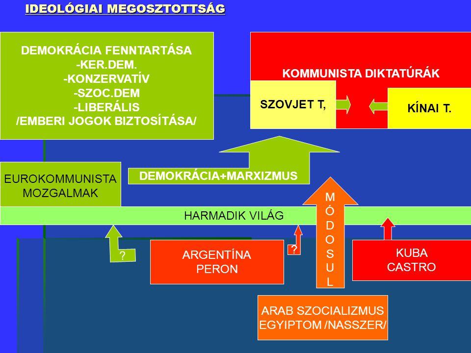 IDEOLÓGIAI MEGOSZTOTTSÁG