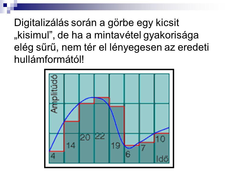 """Digitalizálás során a görbe egy kicsit """"kisimul , de ha a mintavétel gyakorisága elég sűrű, nem tér el lényegesen az eredeti hullámformától!"""