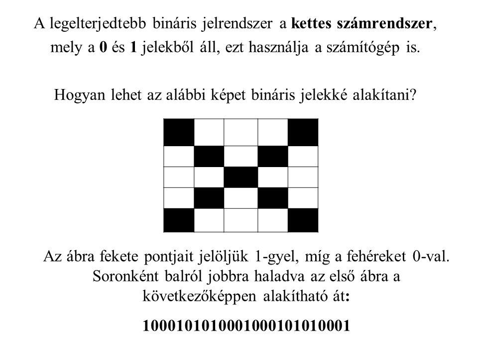 A legelterjedtebb bináris jelrendszer a kettes számrendszer,