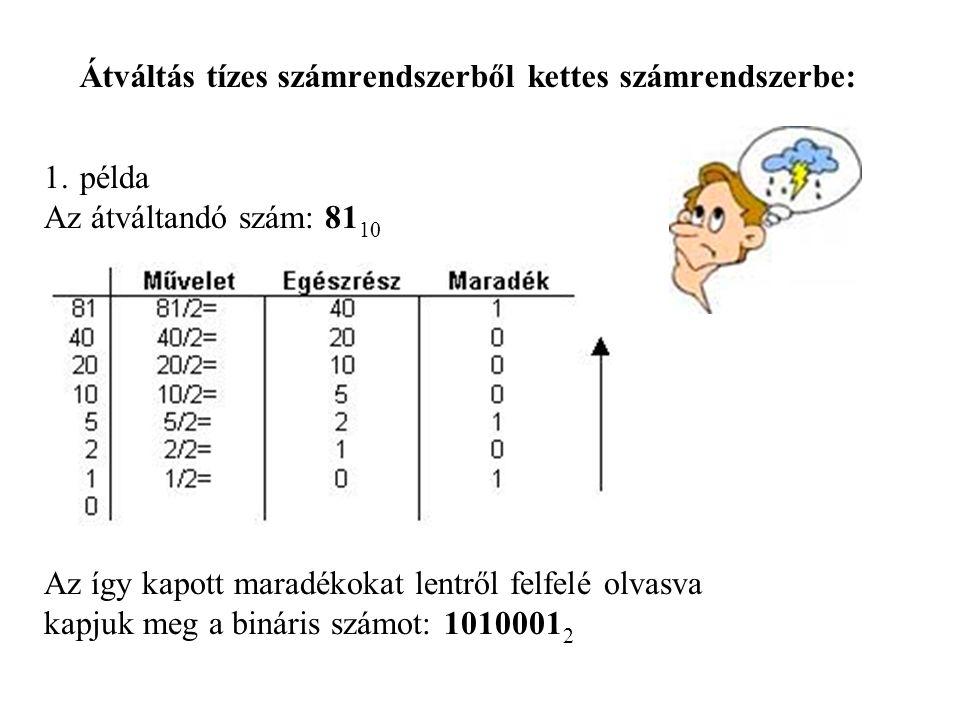 Átváltás tízes számrendszerből kettes számrendszerbe: