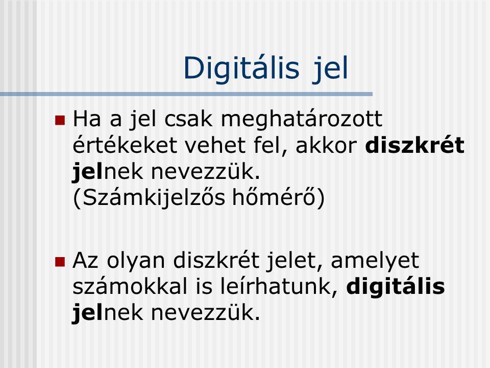Digitális jel Ha a jel csak meghatározott értékeket vehet fel, akkor diszkrét jelnek nevezzük. (Számkijelzős hőmérő)