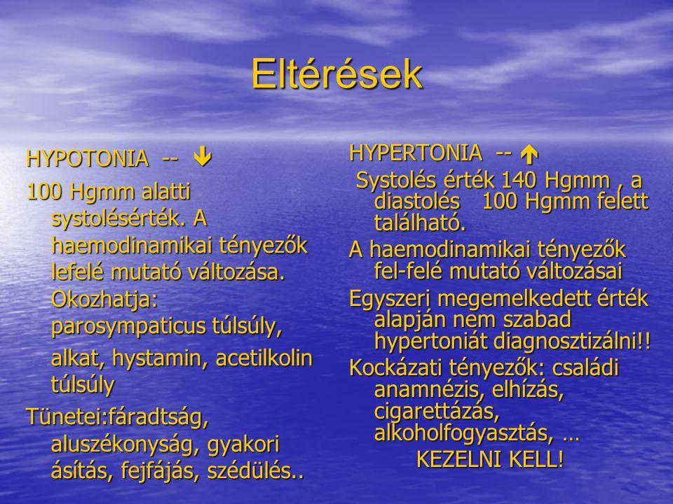 Eltérések HYPOTONIA --  HYPERTONIA -- 