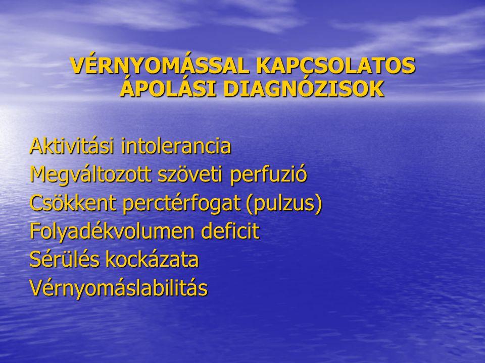 VÉRNYOMÁSSAL KAPCSOLATOS ÁPOLÁSI DIAGNÓZISOK