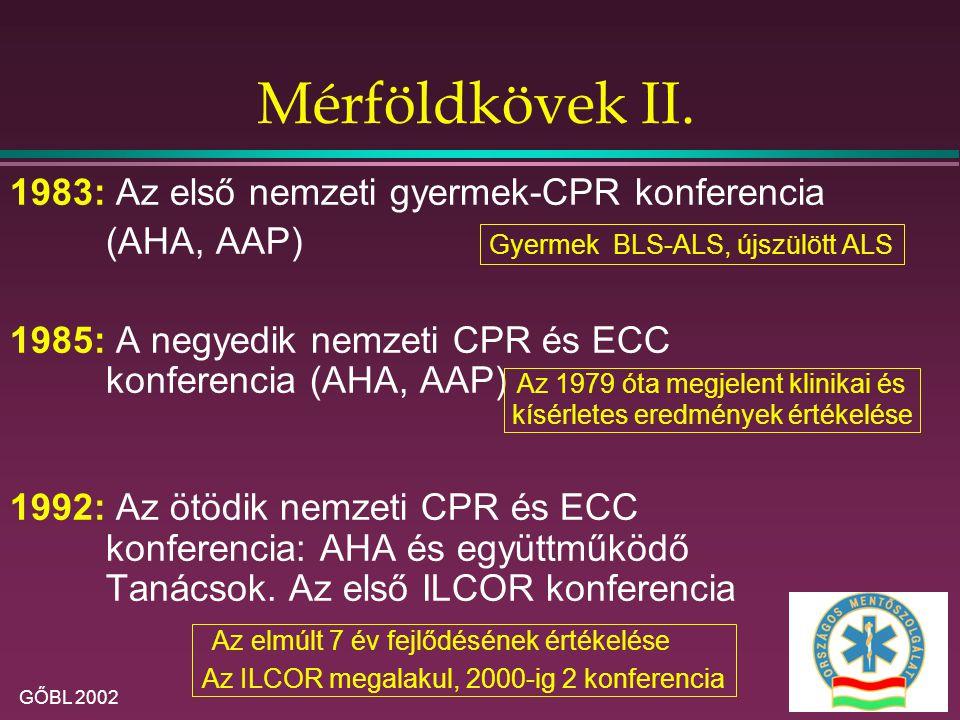 Mérföldkövek II. 1983: Az első nemzeti gyermek-CPR konferencia