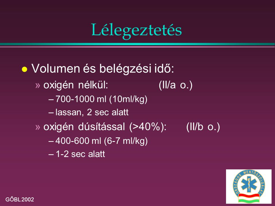 Lélegeztetés Volumen és belégzési idő: oxigén nélkül: (II/a o.)