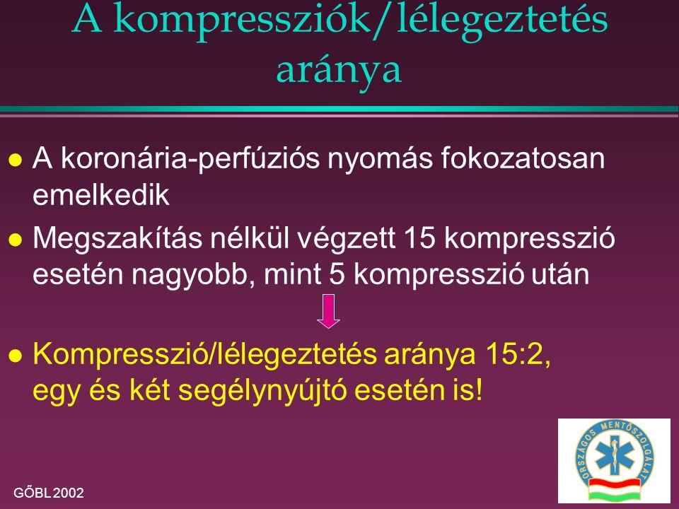 A kompressziók/lélegeztetés aránya