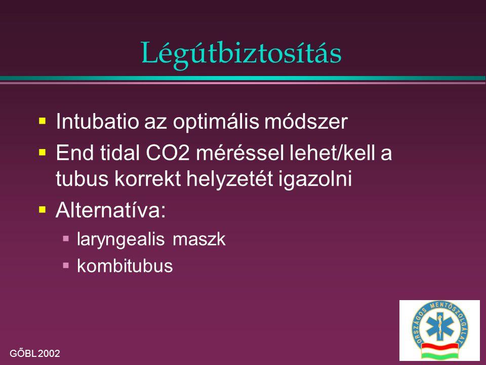 Légútbiztosítás Intubatio az optimális módszer