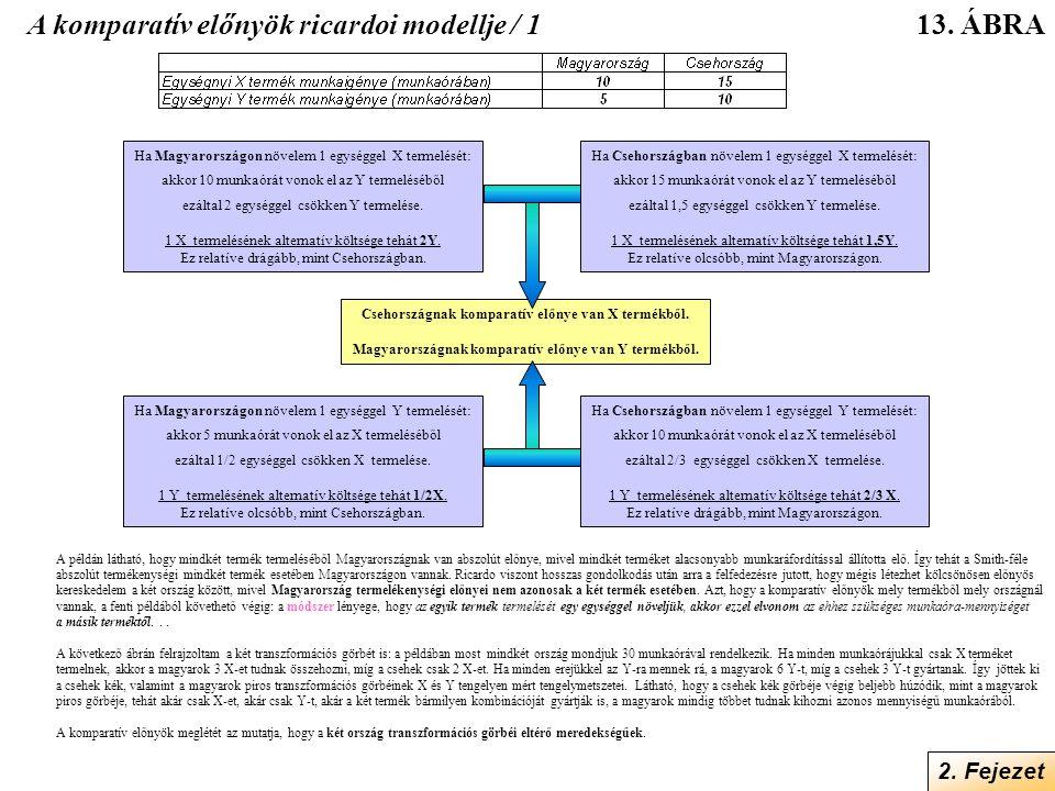 A komparatív előnyök ricardoi modellje / 1
