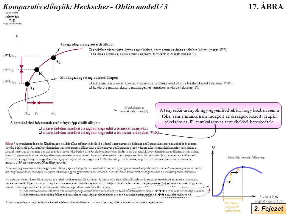 Komparatív előnyök: Heckscher - Ohlin modell / 3
