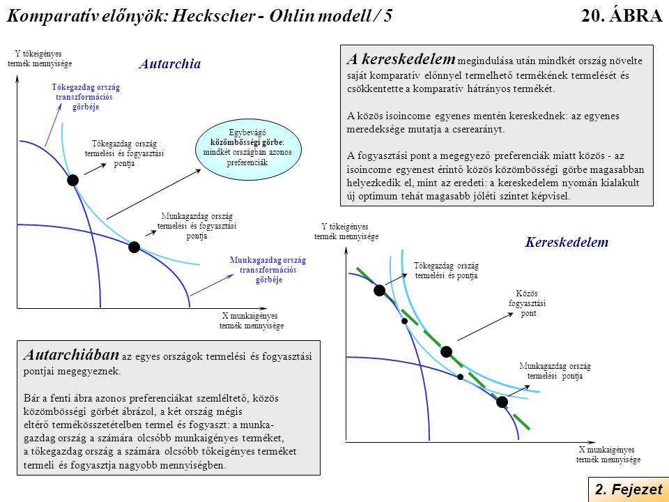 Komparatív előnyök: Heckscher - Ohlin modell / 5