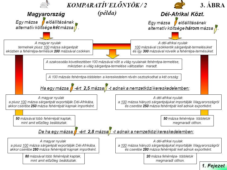 KOMPARATÍV ELŐNYÖK / 2 (példa)