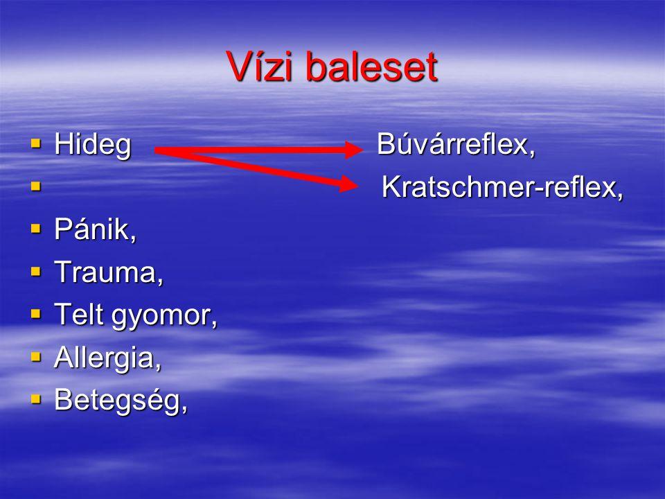 Vízi baleset Hideg Búvárreflex, Kratschmer-reflex, Pánik, Trauma,