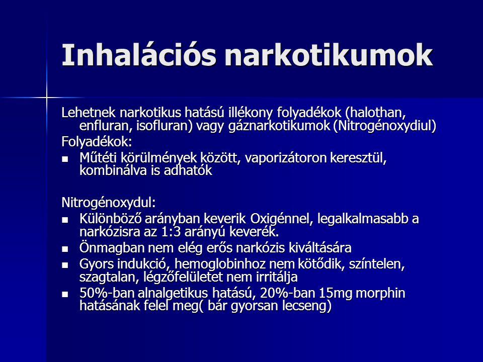 Inhalációs narkotikumok