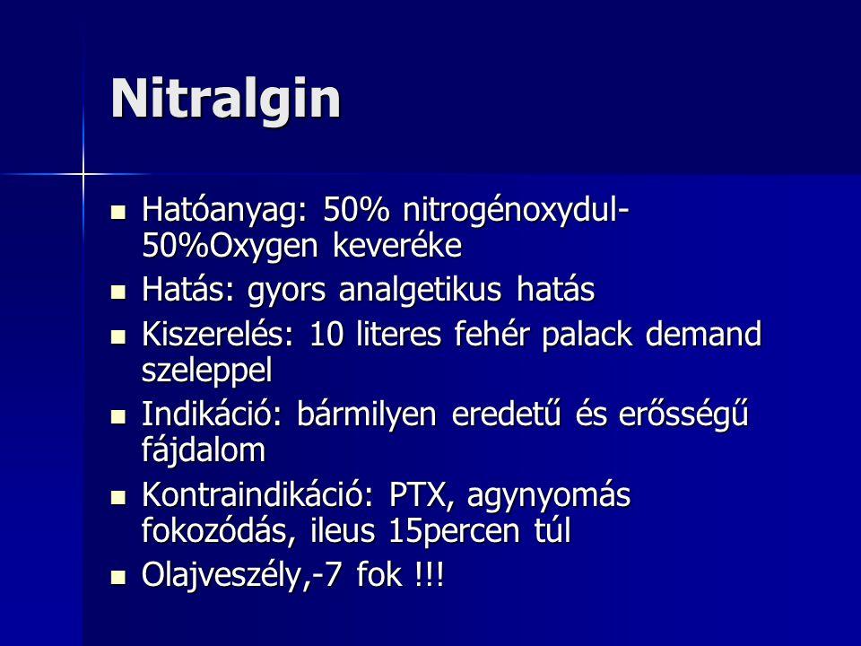 Nitralgin Hatóanyag: 50% nitrogénoxydul-50%Oxygen keveréke
