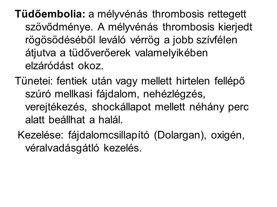 Tüdőembolia: a mélyvénás thrombosis rettegett szövődménye