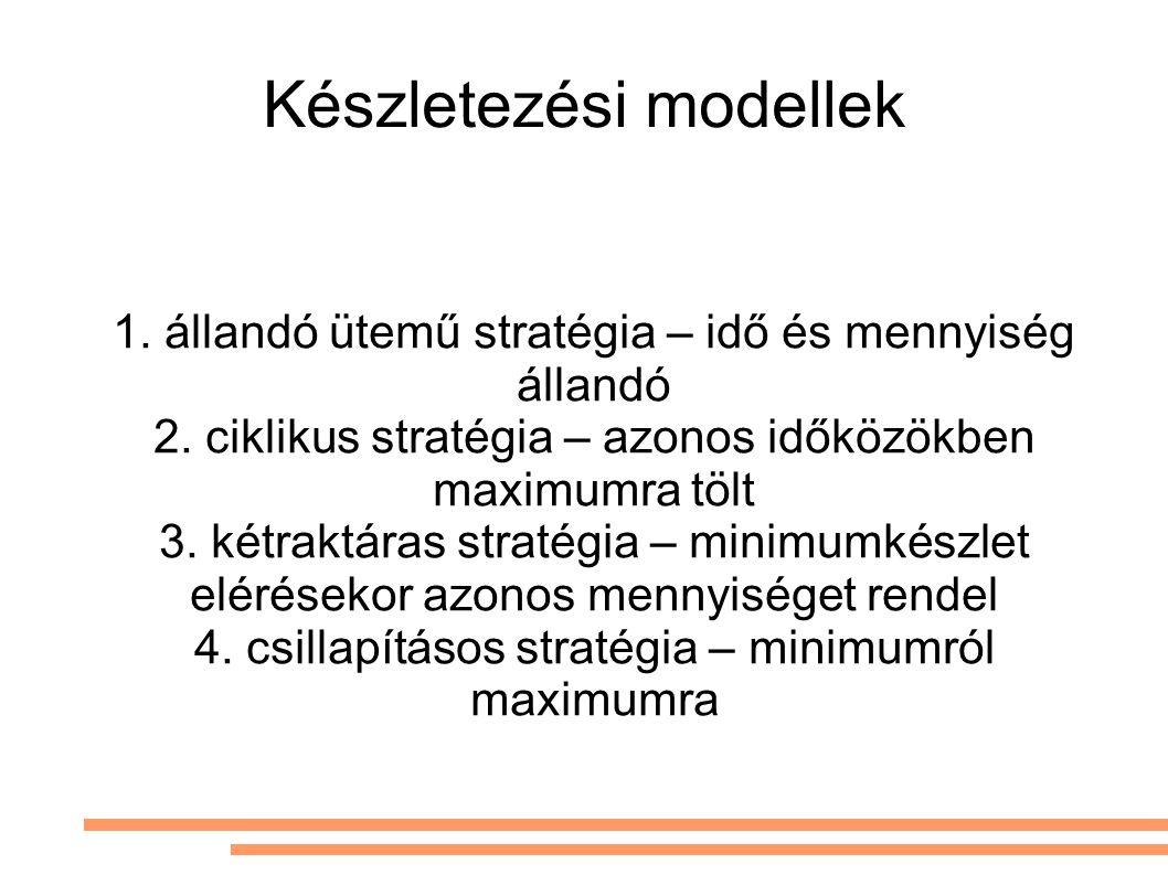 Készletezési modellek