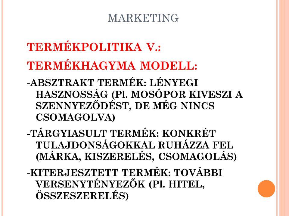 TERMÉKPOLITIKA V.: TERMÉKHAGYMA MODELL: MARKETING