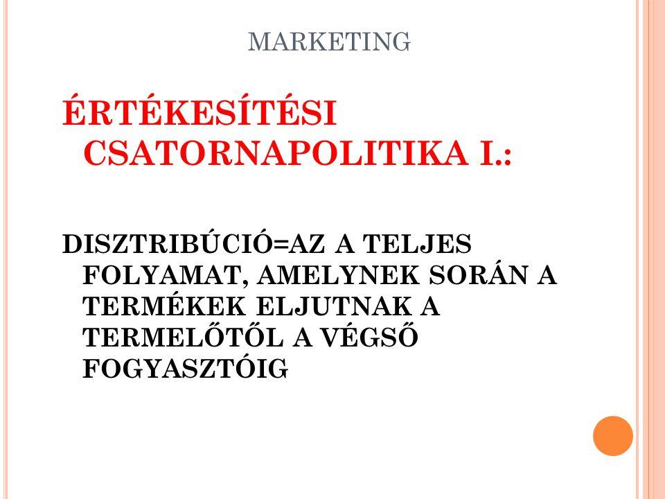 ÉRTÉKESÍTÉSI CSATORNAPOLITIKA I.: